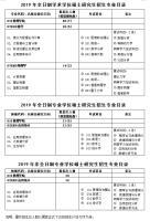 2019华北电力大学数理学院研究生招生专业目录.png