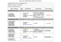 2020年河北工业大学人工智能与数据科学学院专业目录.png