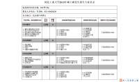 河北工业大学理学院专业目录.png