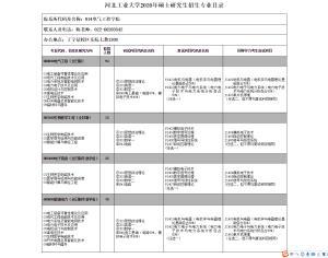 2020年河北工业大学电气工程学院专业目录.png