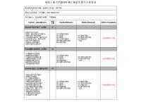 2020年河北工业大学电子信息工程学院专业目录.png