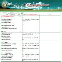 2020年南京农业大学理学院考研专业目录.png