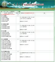 2020年南京农业大学公共管理学院考研专业目录.png