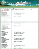 2020年南京农业大学信息科学技术学院考研专业目录.png