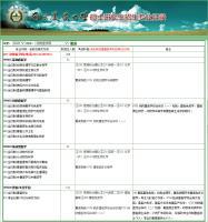2020年南京农业大学动物医学院考研专业目录.png
