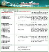 2020年南京农业大学植物保护学院考研专业目录.png