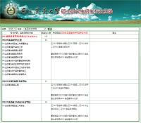 2020年南京农业大学食品科技学院考研专业目录.png