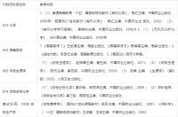 2020年南京农业大学0905Z1动物生产学考研参考书目.png