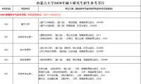 2020年内蒙古大学物理科学与技术学院考研参考书目.png