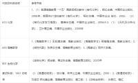 2020年南京农业大学071002 动物学考研参考书目.png