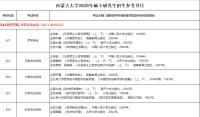 2020年内蒙古大学哲学学院考研参考书目.png