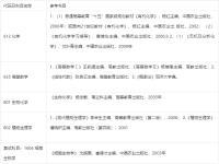 2020年南京农业大学071009 细胞生物学考研参考书目.png