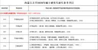 2020年内蒙古大学环境与资源学院考研参考书目.png