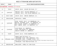 2020年内蒙古大学生命科学学院考研参考书目.png
