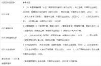 2020年南京农业大学071004 水生生物学考研参考书目.png