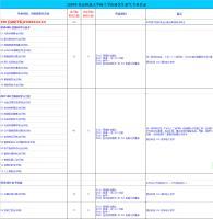 2020年北京科技大学自动化学院考研专业目录.png