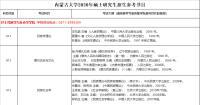 2020年内蒙古大学名族学与社会学学院考研参考书目.png