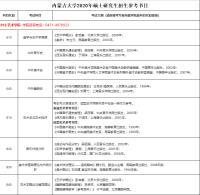 2020年内蒙古大学艺术学院考研参考书目.png