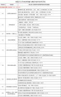 2020年内蒙古大学蒙古学学院考研参考书目.png