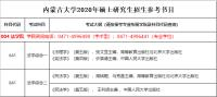 2020年内蒙古大学法学院考研参考书目.png