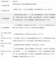 2020年南京农业大学0551翻译考研参考书目.png