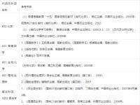 2020年南京农业大学090402农业昆虫与害虫防治考研参考书目.png