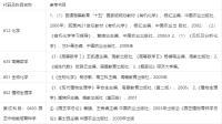 2020年南京农业大学090202蔬菜学考研参考书目.png