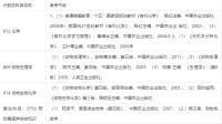 2020年南京农业大学090602 预防兽医学考研参考书目.png