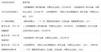 2020年南京农业大学095105 养殖考研参考书目.png