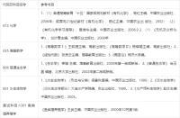 2020年南京农业大学090803 渔业资源考研参考书目.png