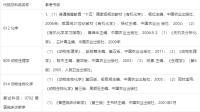 2020年南京农业大学090603 临床兽医学考研参考书目.png