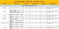 2020年浙江师范大学复试参考书目-有机硅化学及材料技术实验室0703化学(学术型).png