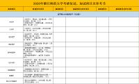 2020年浙江师范大学复试参考书目-医学院1051临床医学(专业型).png