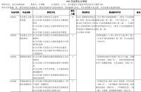 2020上海财经马克思主义学院考试科目、招生人数、参考书推荐.png